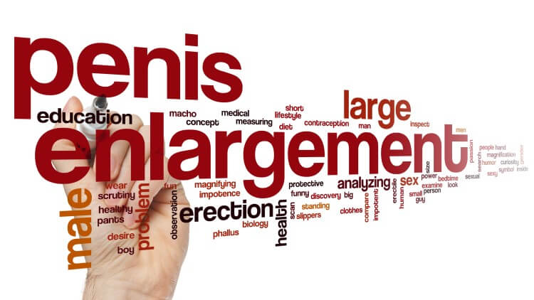 Penis enlargement word cloud